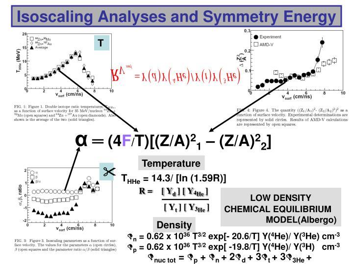 Isoscaling Analyses and Symmetry Energy