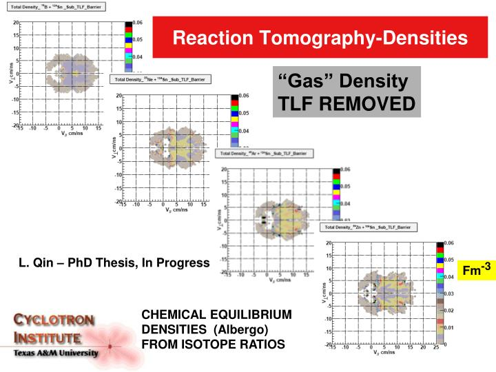 Reaction Tomography-Densities