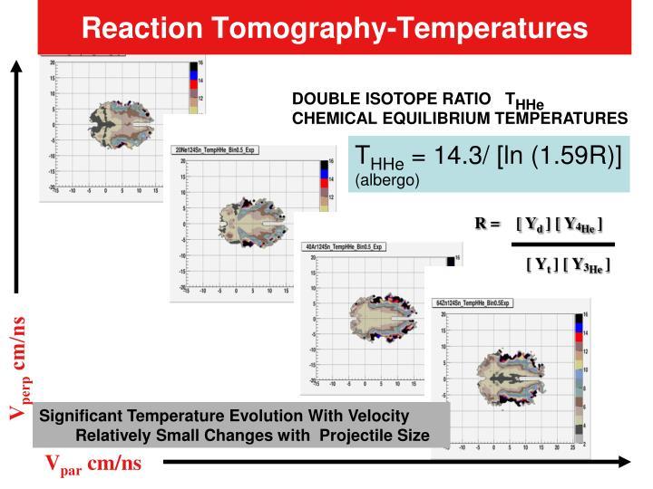 Reaction Tomography-Temperatures
