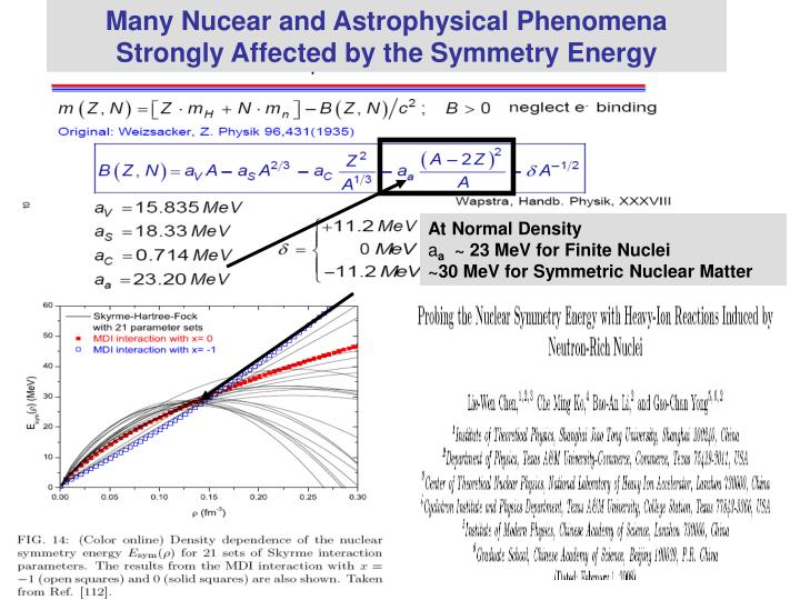 Many Nucear and Astrophysical Phenomena Strongly Affected by the Symmetry Energy