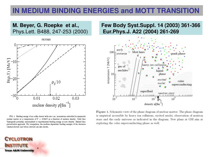 IN MEDIUM BINDING ENERGIES and MOTT TRANSITION