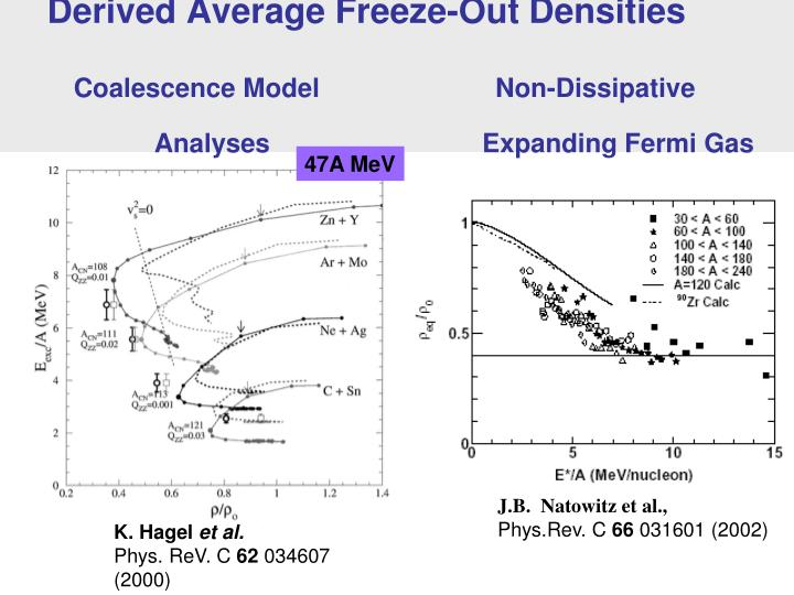Derived Average Freeze-Out Densities