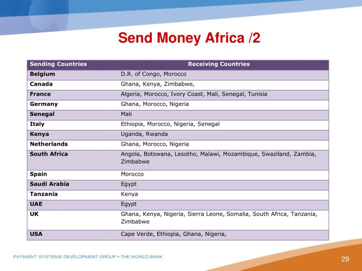 Send Money Africa /2