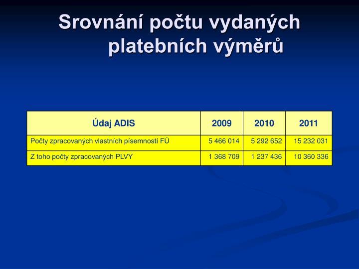 Srovnání počtu vydaných platebních výměrů