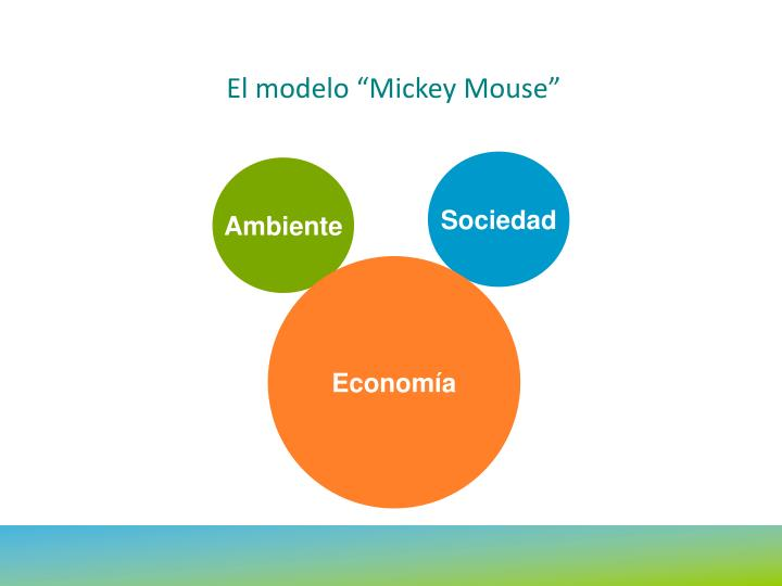 "El modelo ""Mickey Mouse"""