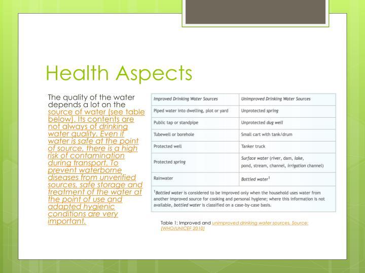 Health Aspects