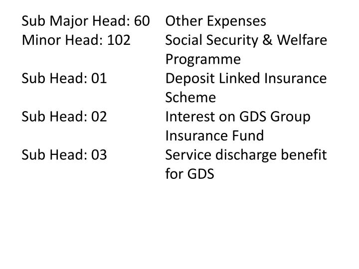 Sub Major Head: 60	Other Expenses