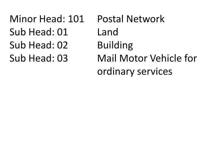 Minor Head: 101	Postal Network