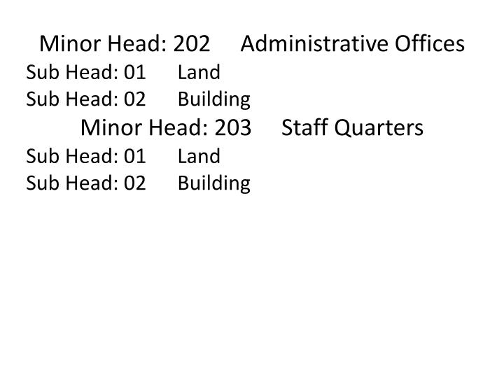 Minor Head: 202	Administrative Offices