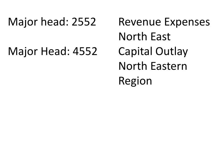 Major head: 2552	Revenue Expenses 					North East