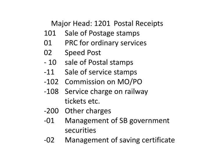 Major Head: 1201Postal Receipts