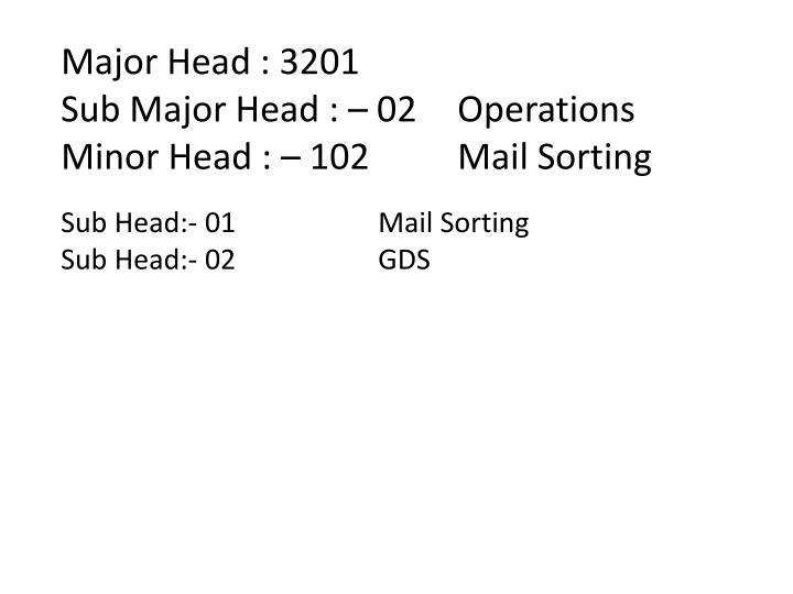 Major Head : 3201