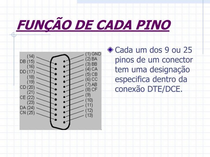 FUNÇÃO DE CADA PINO