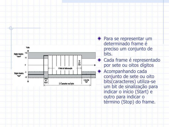 Para se representar um determinado frame é preciso um conjunto de bits.