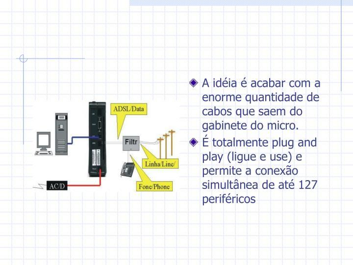 A idéia é acabar com a enorme quantidade de cabos que saem do gabinete do micro.