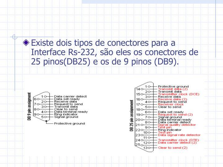 Existe dois tipos de conectores para a Interface Rs-232, são eles os conectores de 25 pinos(DB25) e os de 9 pinos (DB9).