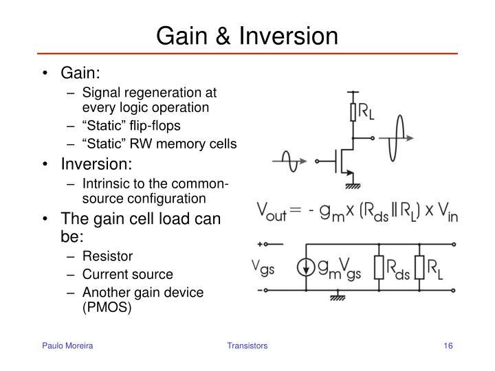 Gain & Inversion