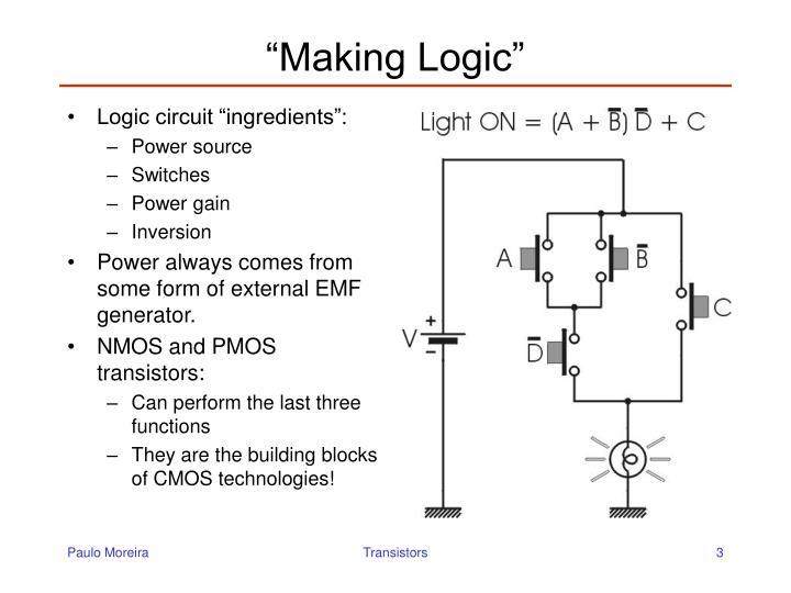 """""""Making Logic"""""""