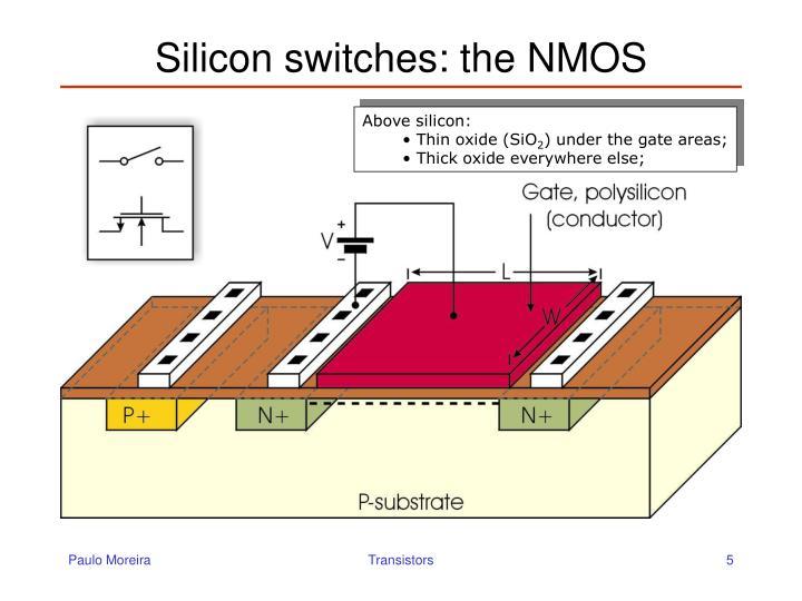 Silicon switches: the NMOS