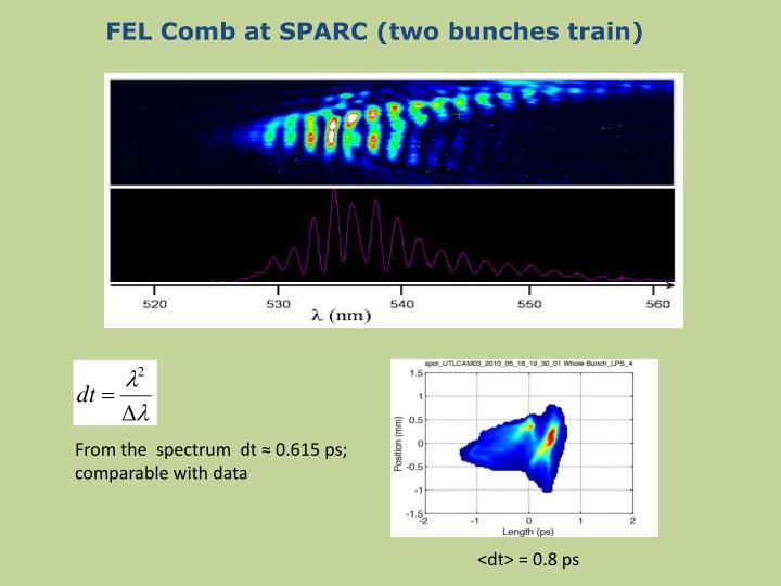 FEL Comb at SPARC (two bunches train)