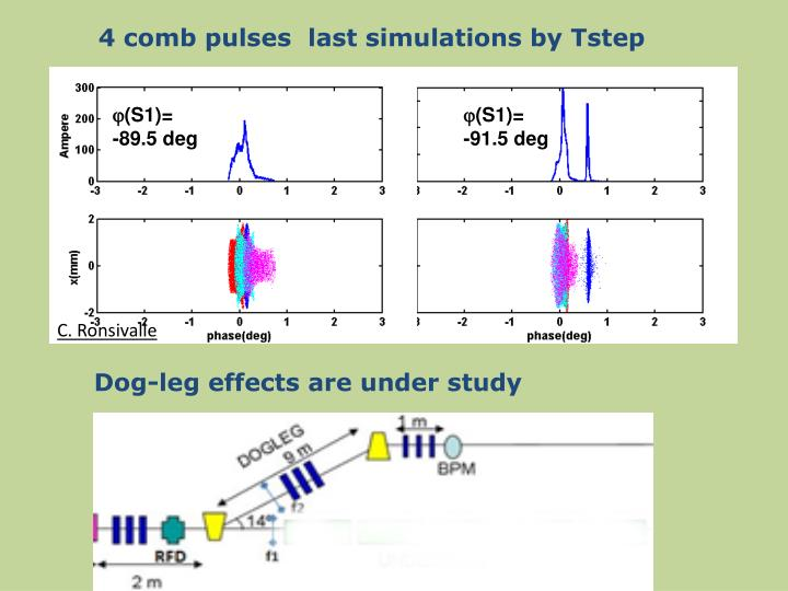 4 comb pulses  last simulations by Tstep