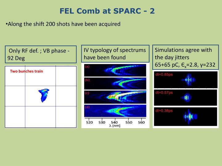 FEL Comb at SPARC - 2