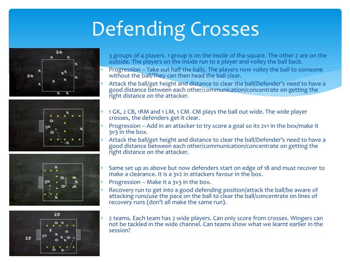 Defending Crosses