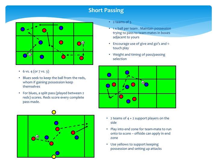 Short Passing