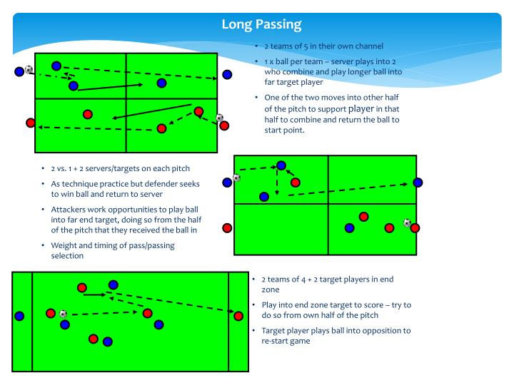 Long Passing