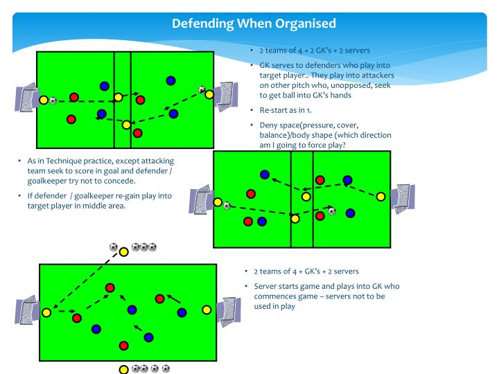 Defending When Organised