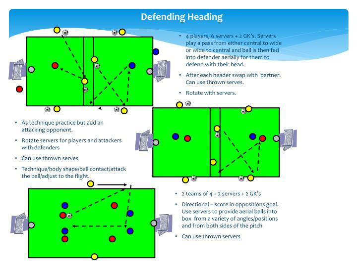 Defending Heading