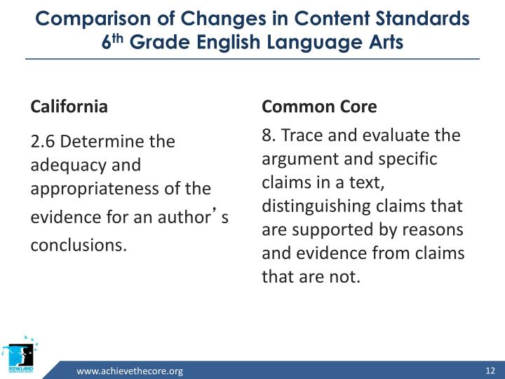 Comparison of Changes in Content Standards