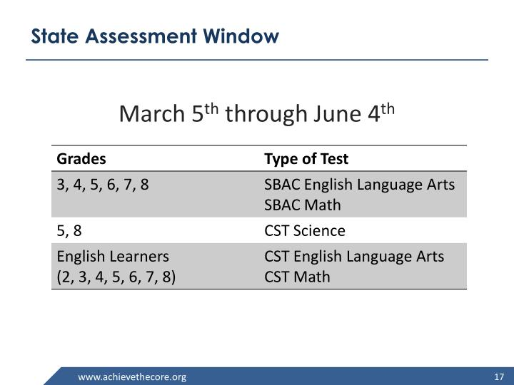 State Assessment Window