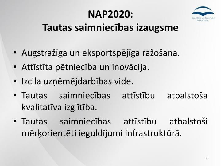 NAP2020: