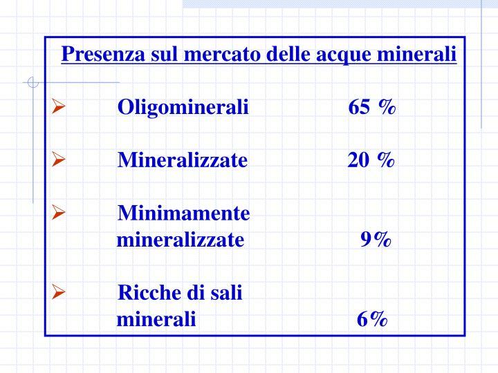 Presenza sul mercato delle acque minerali