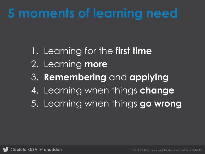 Learning for the