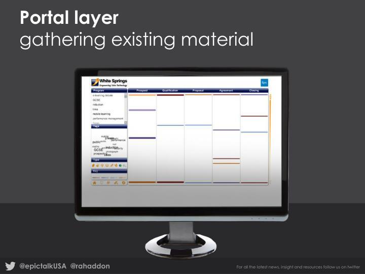 Portal layer
