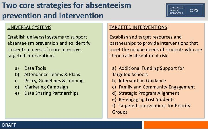 Two core strategies for absenteeism prevention and intervention