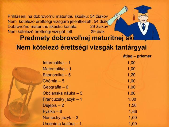 Prihlásení na dobrovoľnú maturitnú skúšku: 54 žiakov