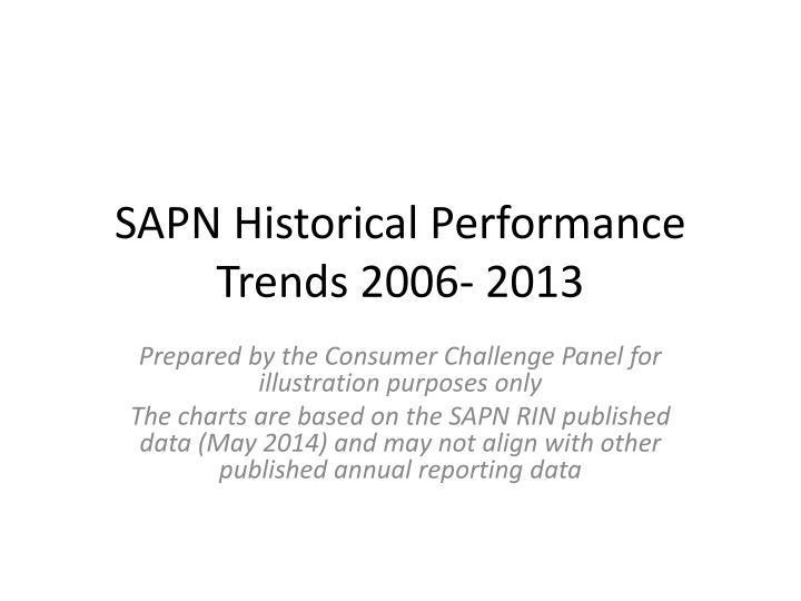 Sapn historical performance trends 2006 2013