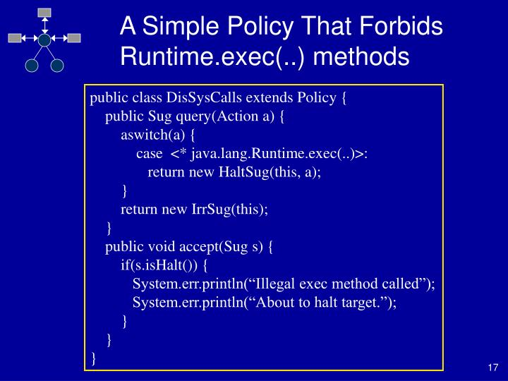 A Simple Policy That Forbids Runtime.exec(..) methods