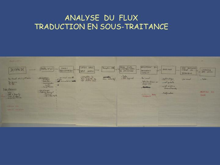 ANALYSE  DU  FLUX