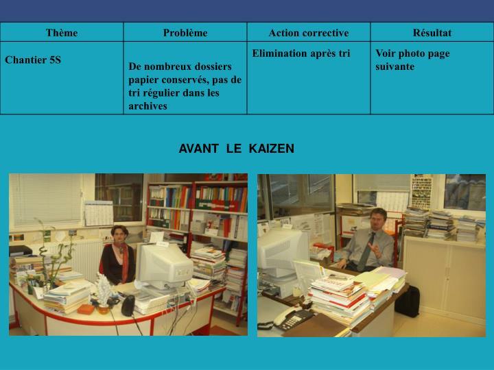 AVANT  LE  KAIZEN