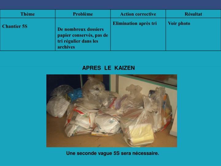 APRES  LE  KAIZEN