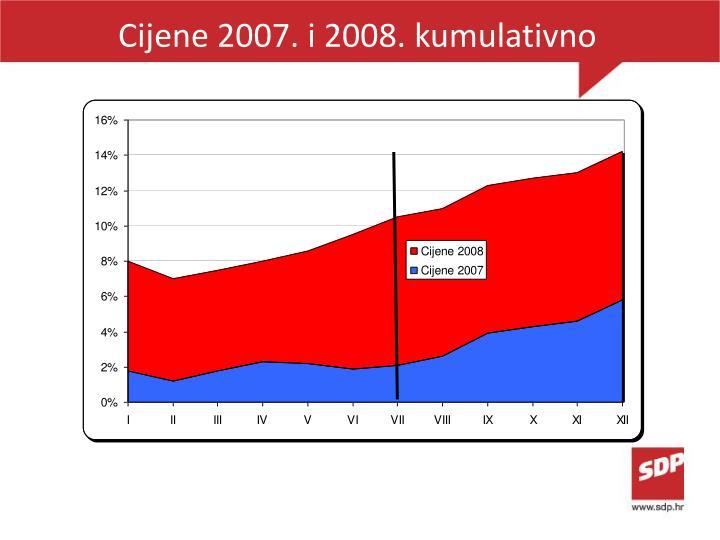Cijene 2007. i 2008. kumulativno