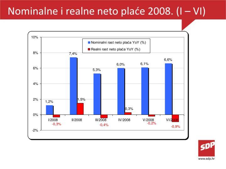 Nominalne i realne neto plaće 2008. (I – VI)