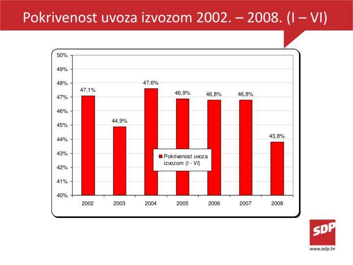 Pokrivenost uvoza izvozom 2002. – 2008. (I – VI)