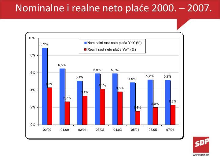 Nominalne i realne neto plaće 2000. – 2007.