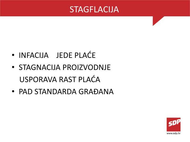 STAGFLACIJA