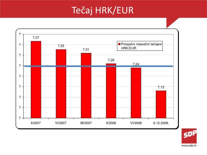 Tečaj HRK/EUR